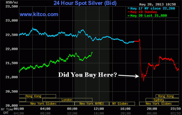 buy-silver-at-low-of-the-day