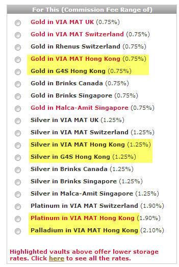 hong-kong-storage-gold-silver-platinum-palladium