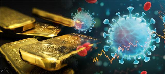 should i buy gold 2020 coronavirus